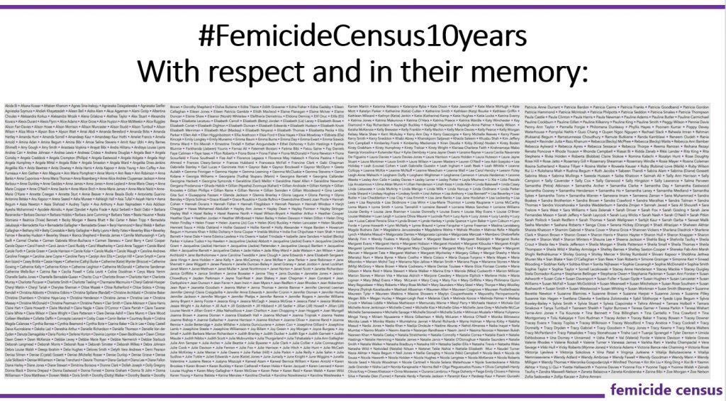 Femicide Census 10 year report